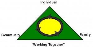 LRAN Logo